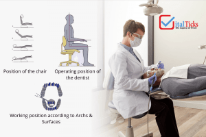 Are you and your patient sitting in the right position?